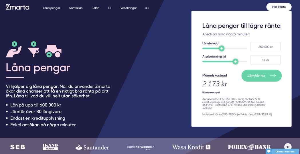 Zmarta - lättnavigerad sajt för att jämföra lån